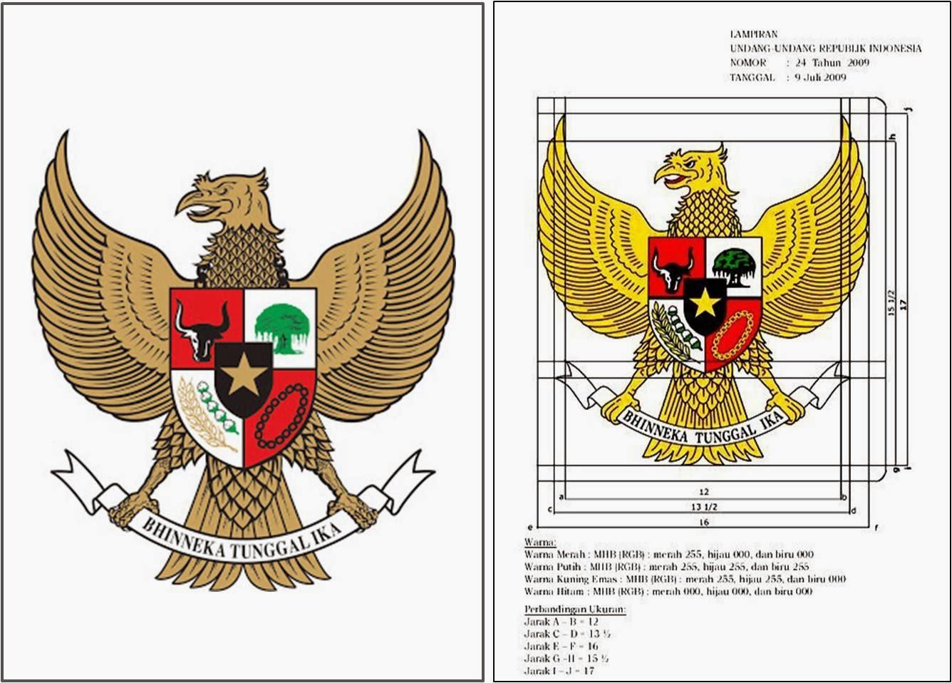 Sejarah Arti Makna Lambang Garuda Pancasila Freewaremini