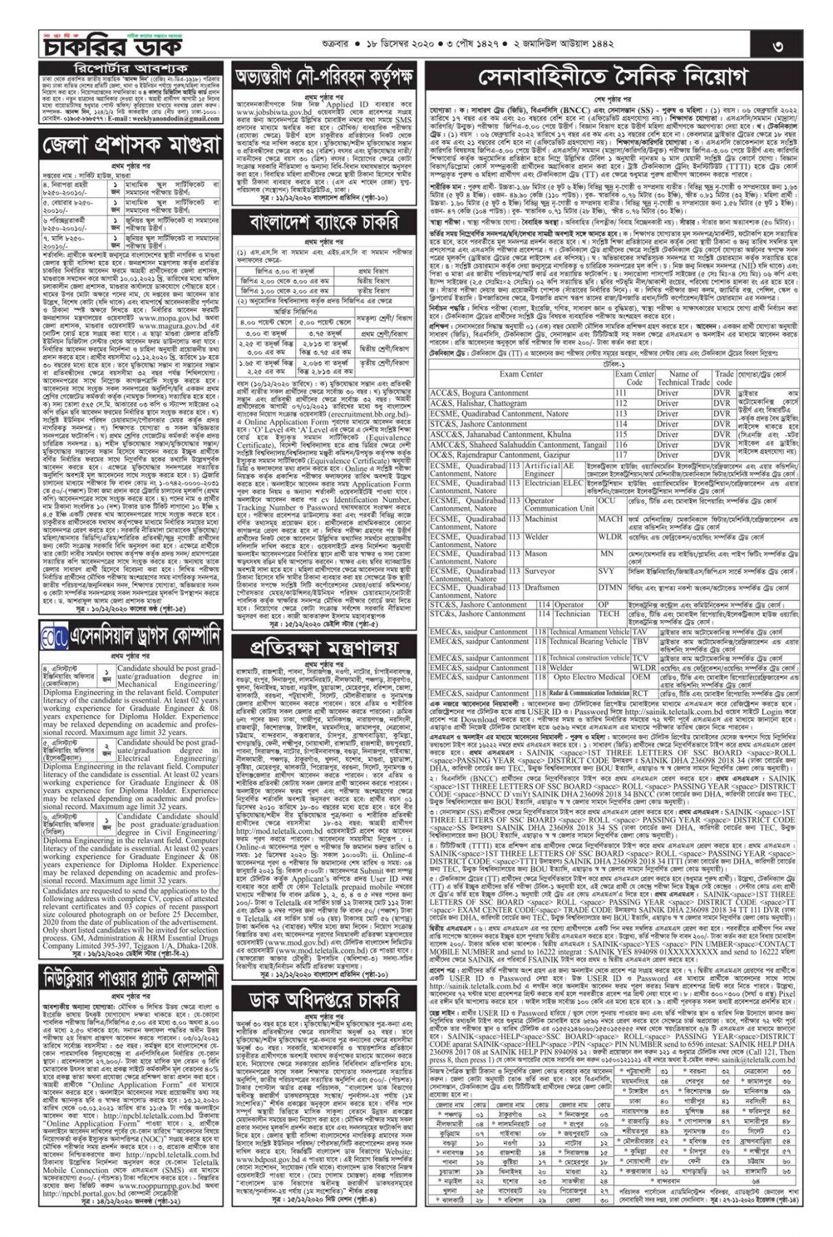 ১৮ ডিসেম্বর ২০২০-সাপ্তাহিক চাকরির পত্রিকা-চাকরির ডাক PDF