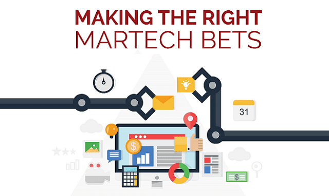 Making The Right Martech Bets
