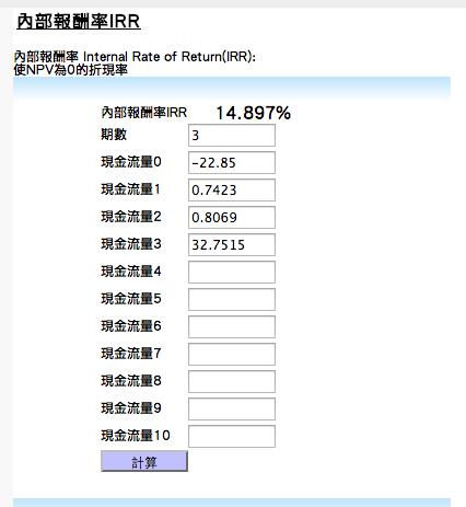 股息 現金流 被動收入 理財的心路歷程: 如何評估(恆生)指數--- PER.. PBR . DIVIDEND YIELD—2800.HK 為例