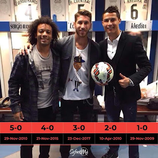 Interesting fact about the Clasićo...Only three players in the history of El Clasico have watched their team lose...1-0, 2-0, 3-0, 4-0 and 5-0 in it and they are #Marcelo, #Ramos and #Cristiano. Legends. 😎...#CR7.