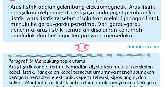 Teks Eksplanasi Ilmiah (Halaman 26) - BELAJAR KURIKULUM 2013