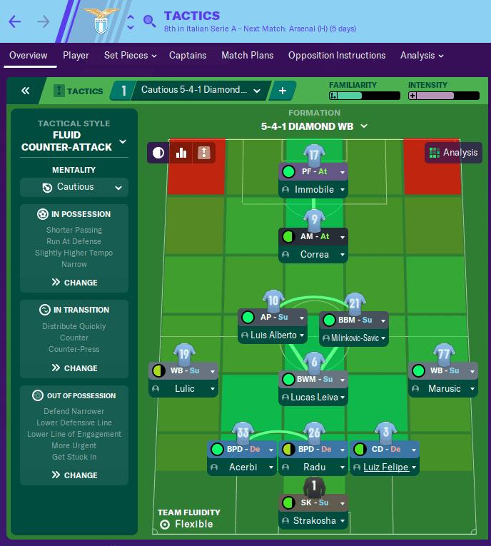SS Lazio FM20 Tactic