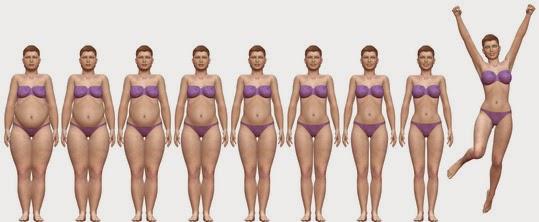 maigrir évolution