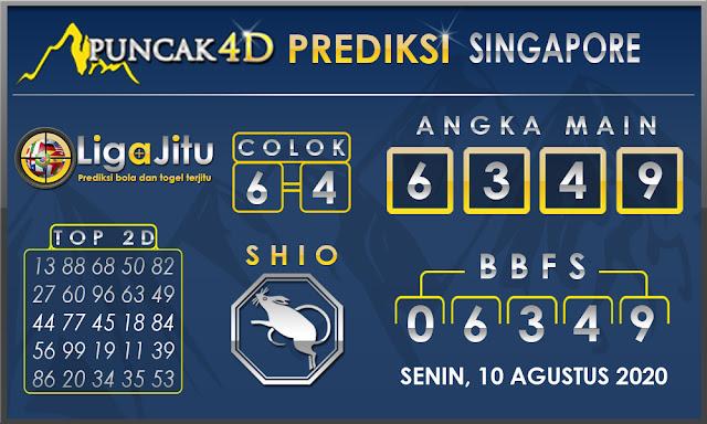 PREDIKSI TOGEL SINGAPORE PUNCAK4D 10 AGUSTUS 2020