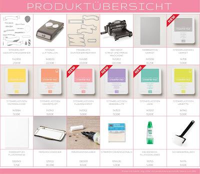 Stampin' Up! rosa Mädchen Kulmbach: Geburtstagskarten mit  Geburtstagsbanner, Bunt gemischt und Alles Liebe, Geburtstagskind