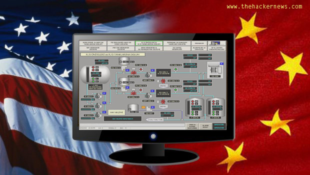 Chinese Hackers Caught by US water control system Honeypots