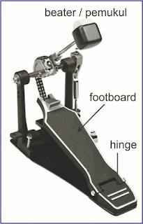 gambar pedal drum