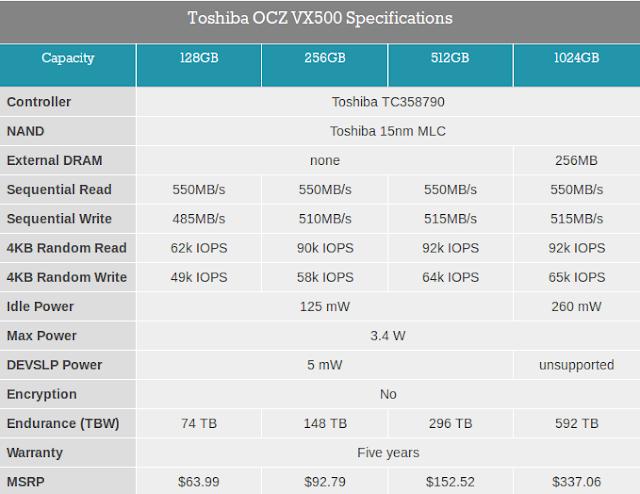 характеристики OCZ VX 500