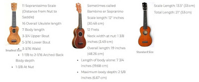 short scale ukuleles, sopranissimo, sopranino, soprano
