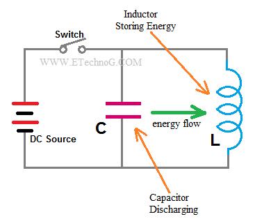 LC Tank Circuit capacitor discharging
