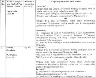 UIDAI Recruitment 2021