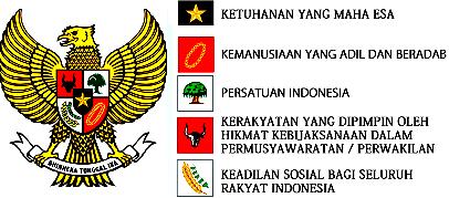 Penjelasan Terlengkap Tentang Arti Dan Makna Lambang Simbol Negara