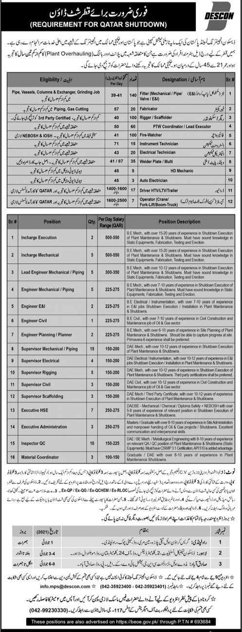 Latest Descon Engineering Limited Requirement For Qatar Shut Down Jobs 2021