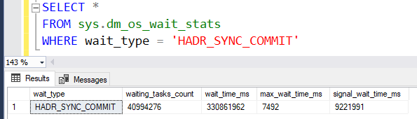HADR SYNC COMMIT Wait Type
