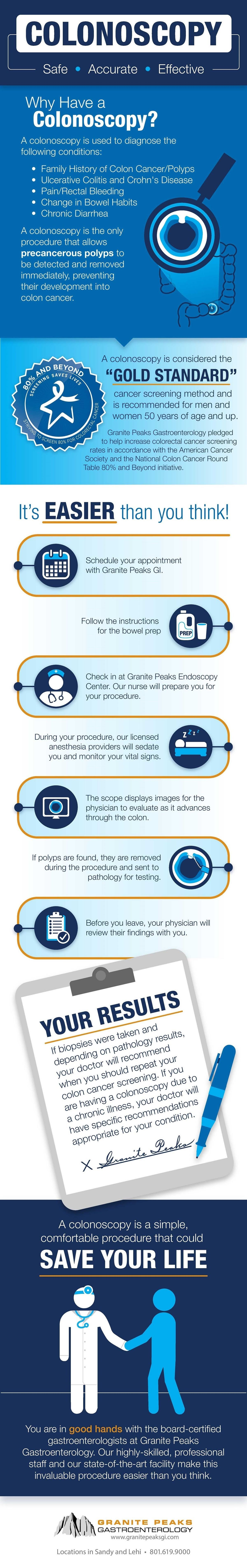 Colonoscopy Procedure Description #infographic