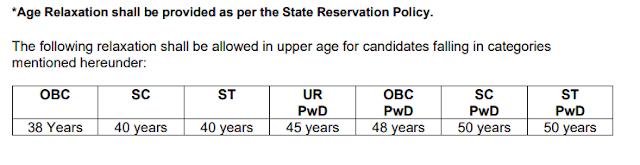 upmscl jr pharmacist age limit