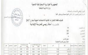 نتائج مسابقة استاذ رئيسي 2017 لولاية سوق اهراس