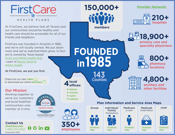 FirstCare Health Insurance Company