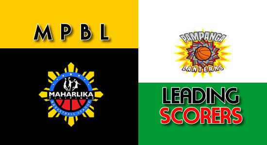 LIST: Scores per game Pampanga Lanterns 2018 MPBL Anta Datu Cup