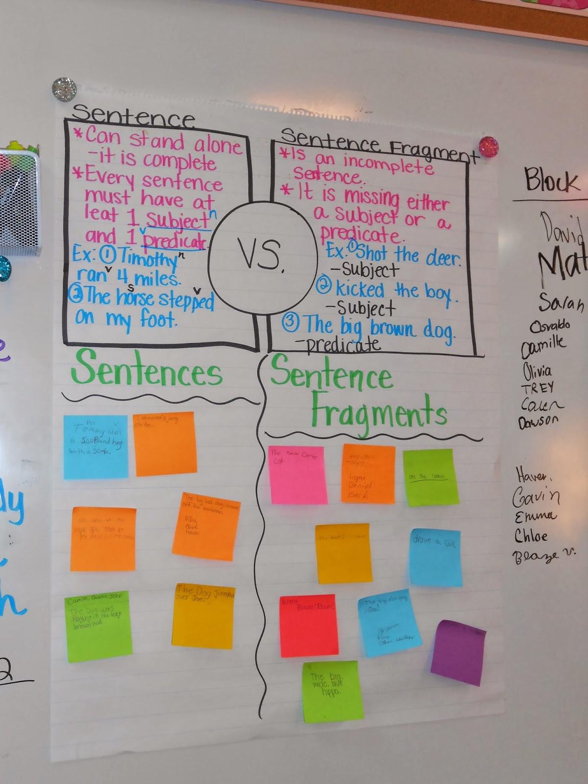 Sentences Amp Sentence Fragments Anchor Chart Thursdays