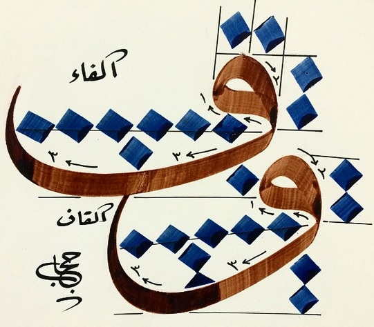 huruf huruf kaligrafi