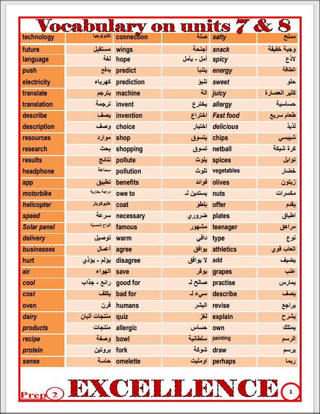 مراجعة نهائية لغة انجليزية اختيار من متعدد (قواعد - كلمات) على الوحدات 7-8 للصف الثانى الإعدادى الترم الثانى 2021 إهداء Excellence