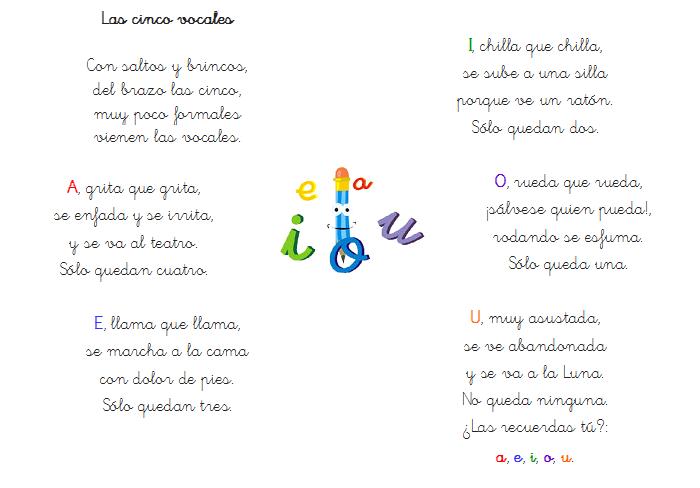 Poesia De Las Vocales: Pío Píos De 2ºA: Noviembre 2015