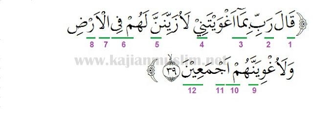 Hukum Tajwid Dalam Al-Quran Surat Al-Hijr Ayat 39 Lengkap
