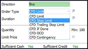 Risk management with CFD