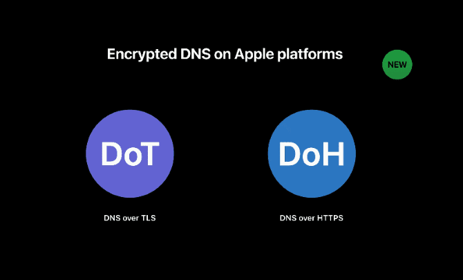 Apple adds support for encrypted DNS