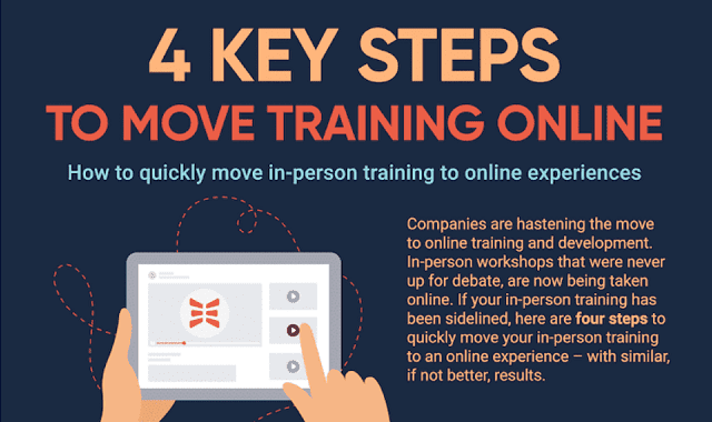 4 Key Steps to Move Training Online #Infographic