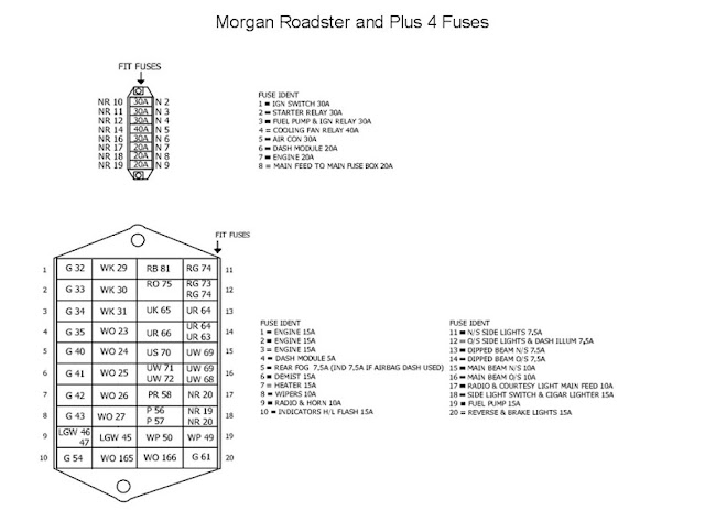 Morgan Technical and Other Topics Blog: A Roadster 100