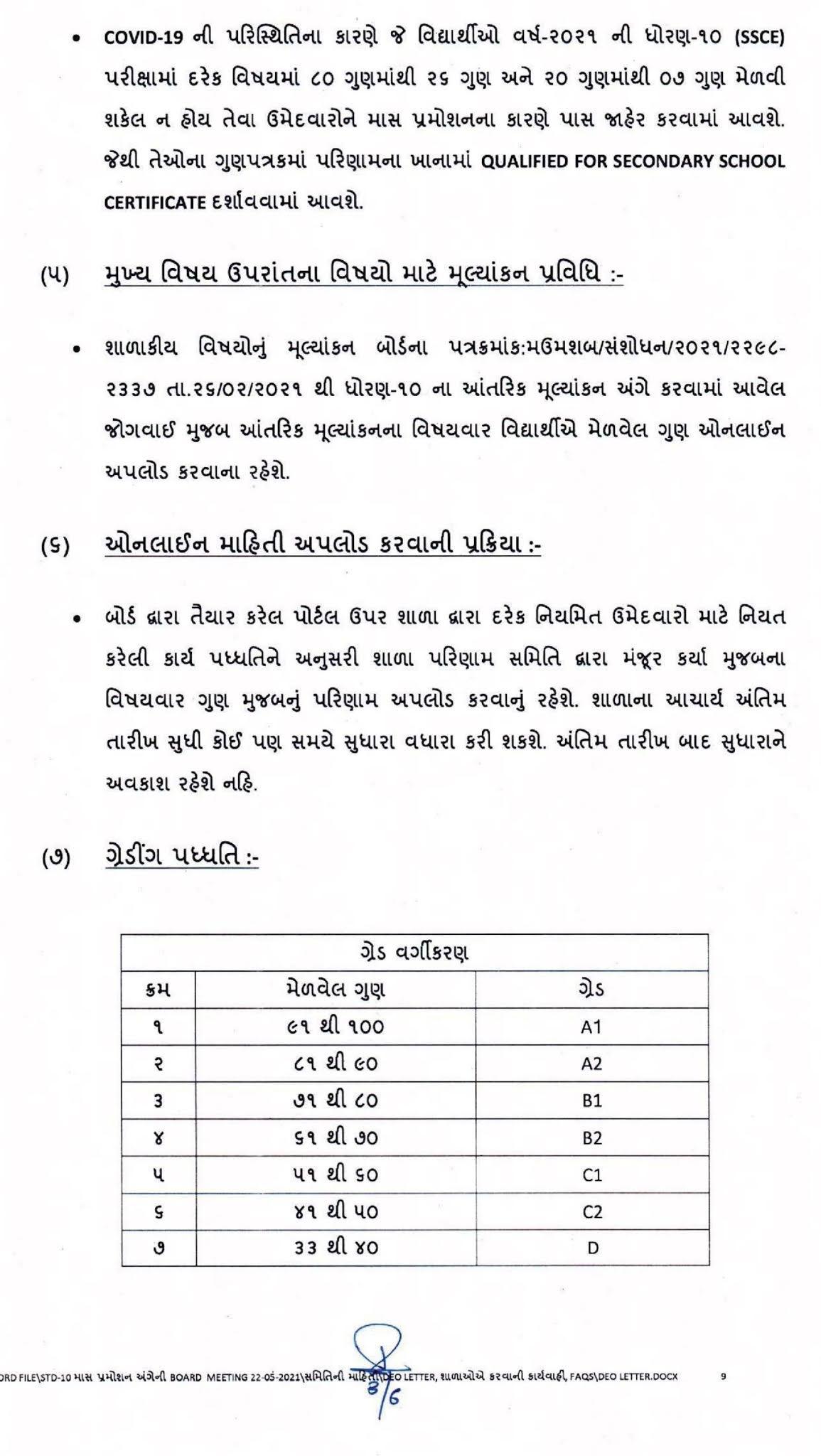 GSEB Board SSC Exam Result 2021