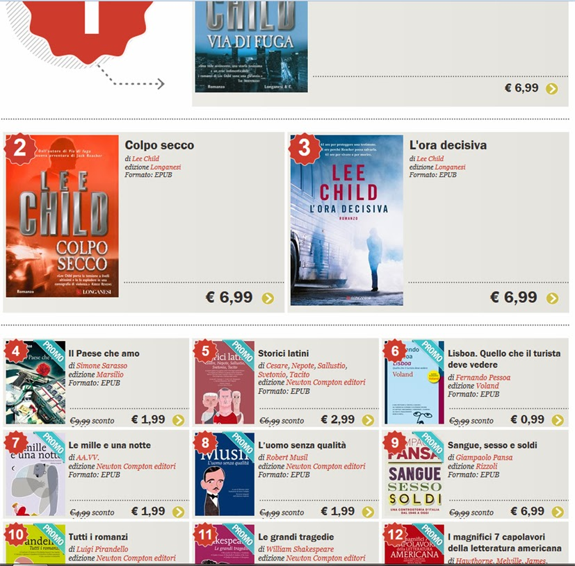 http://www.bookrepublic.it/classifica-ebook/oggi/