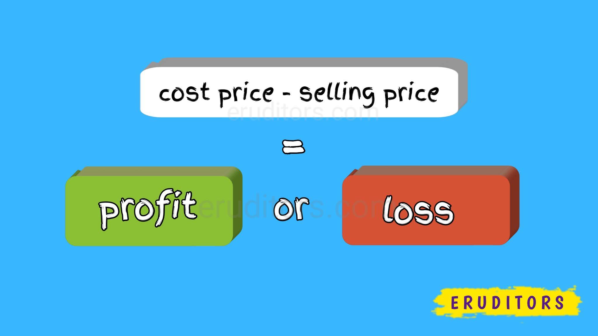 Python Program to Calculate Profit or Loss  Eruditors