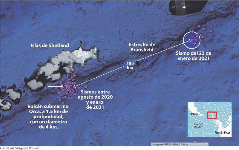 Volcán submarino Orca