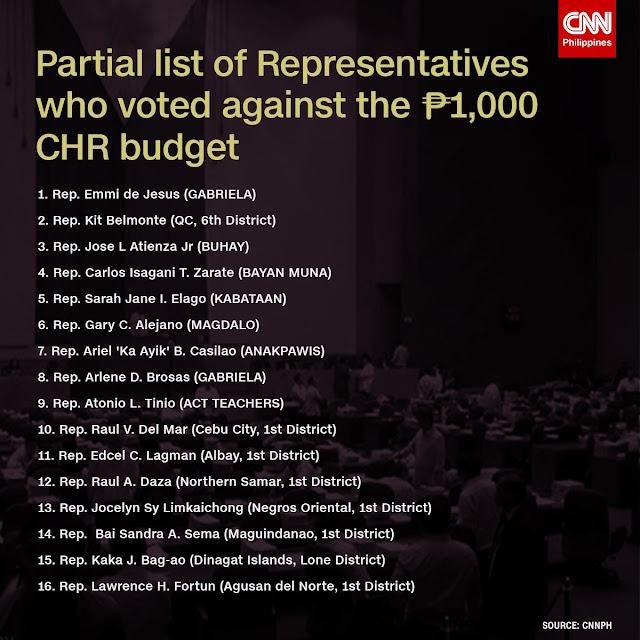 Rep. Vilma Santos Kontra sa P1000 Budget Para Sa CHR - At ang mga Rumaragasang Opinyon ng mga Netizen Tungkol Dito