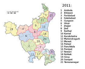 Naming of Districts of Haryana
