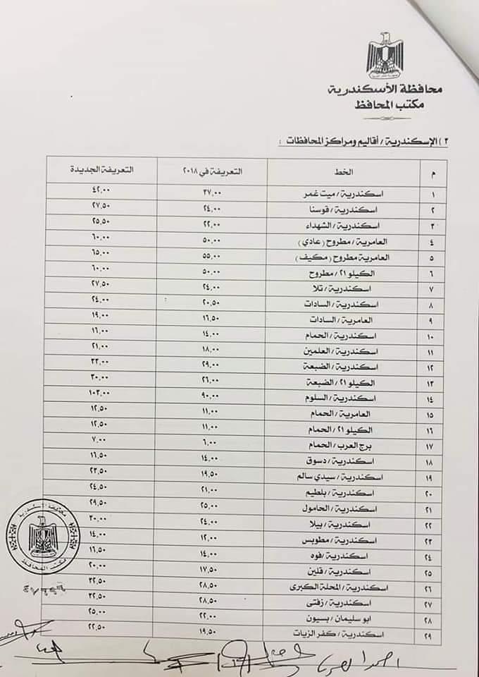 ننشر التعريفه الجديده للمواصلات داخل وبين المدن المصرية بعد زياده اسعار الوقود بجميع المحافظات FB_IMG_1562335863046