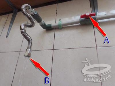 A = kran ball valve, B = tempat keluar air dari selang fleksibel