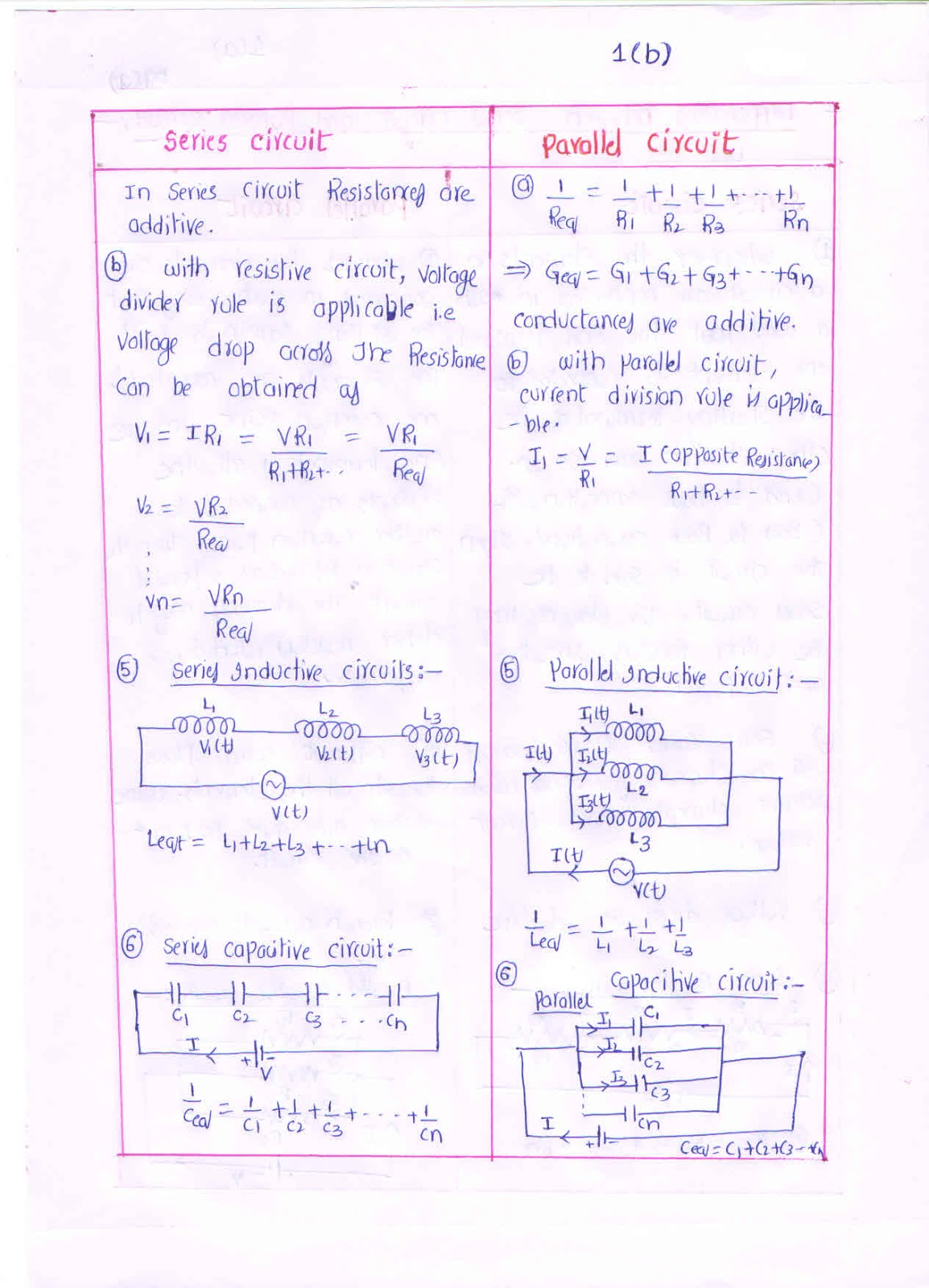 Praveenksphoorthy Unit 1b Differences Between Series And Parallel Circuit Circuits