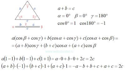 Вырожденный треугольник. Теорема косинусов для периметра. Математика для блондинок.