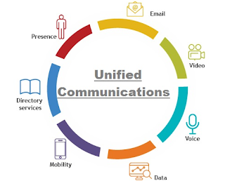 Unified communications in Philippines