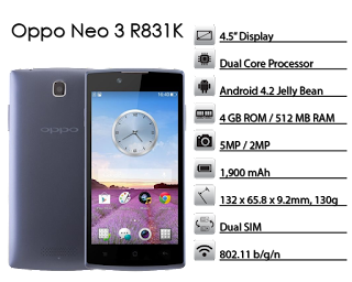 Download Firmware Oppo NEO 3 R831K Flashing
