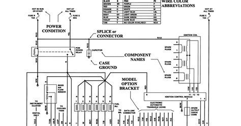 2000 Chevy Cavalier Starter Wiring Diagram Free Download. 2000 chevy  cavalier horn wiring diagram wiring forums. 2000 cavalier will not start  2000 chev cavalier 2 2l. 2000 pontiac sunfire wiring harness wiring2002-acura-tl-radio.info
