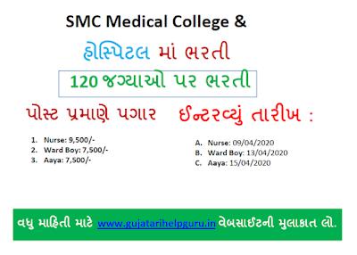 Surat Municipal Corporation Medical College & Hospital Recruitment for 120 Posts