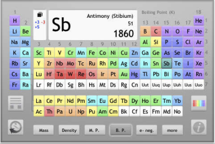 6 of the best ipad periodic table apps for teachers and students a touch sensitive periodic table and chemical information companion it provides a wealth of information urtaz Gallery