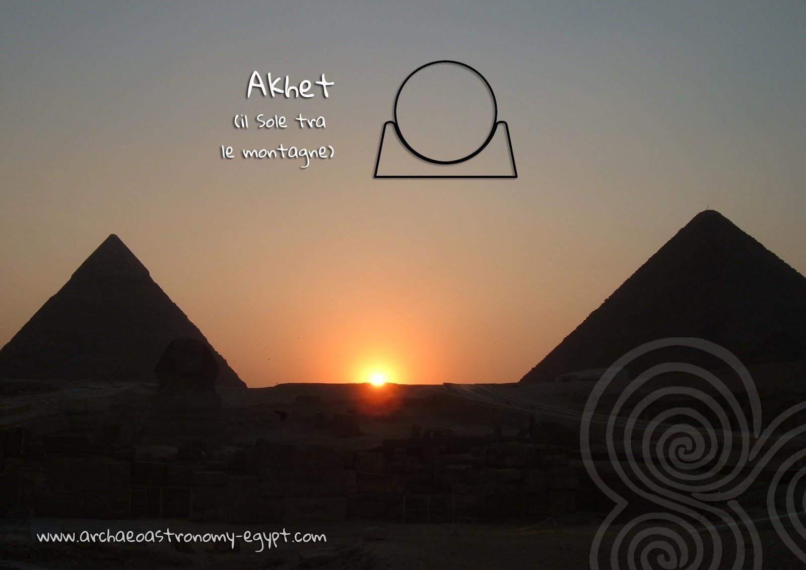 Il Significato del Solstizio d'Estate nelle Culture dell'Antichità