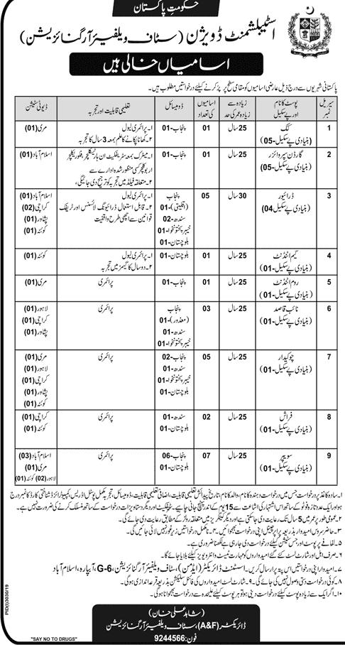 Jobs in Establishment Division Govt of Pakistan 2019 December 08